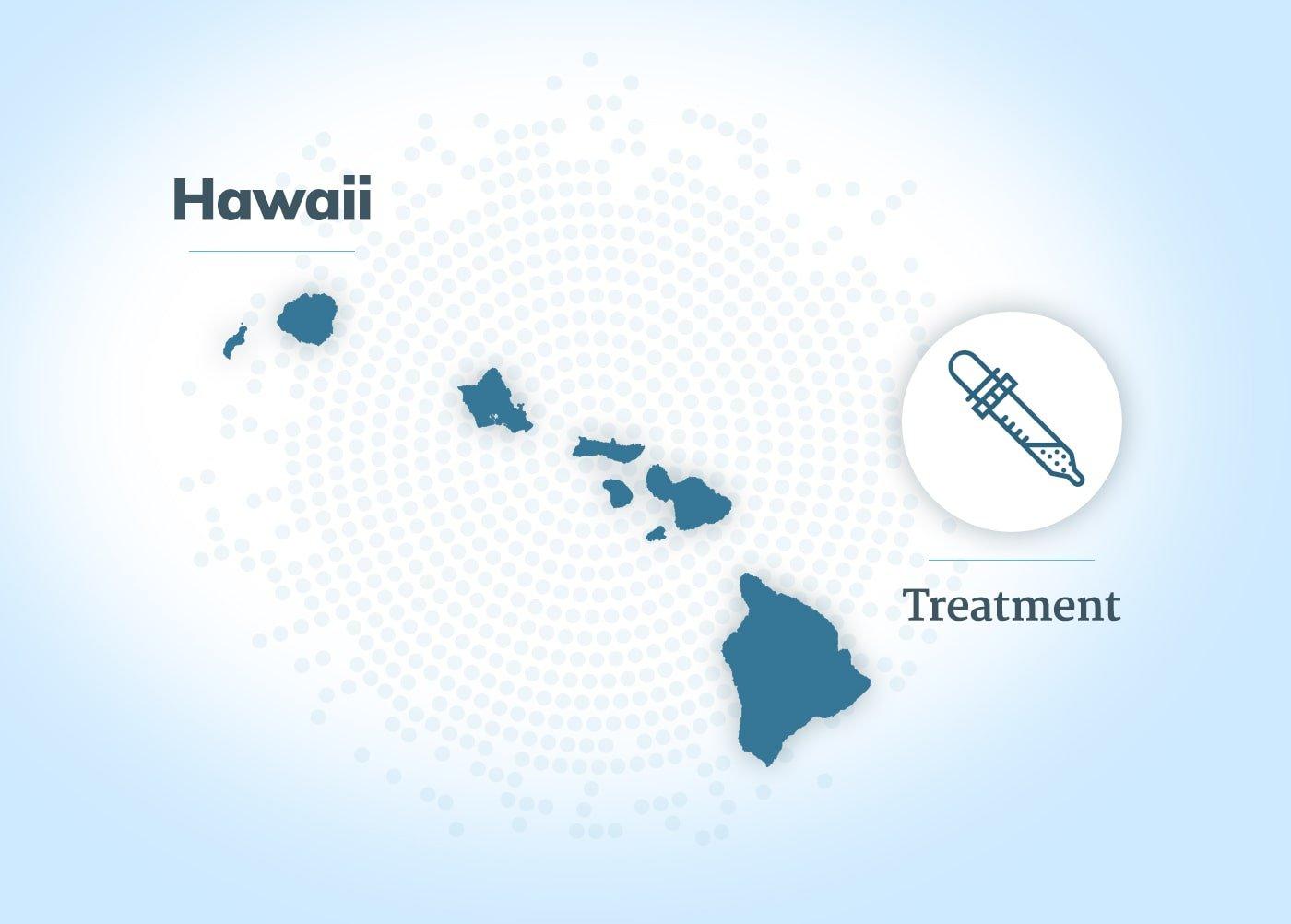 Mesothelioma treatment in Hawaii