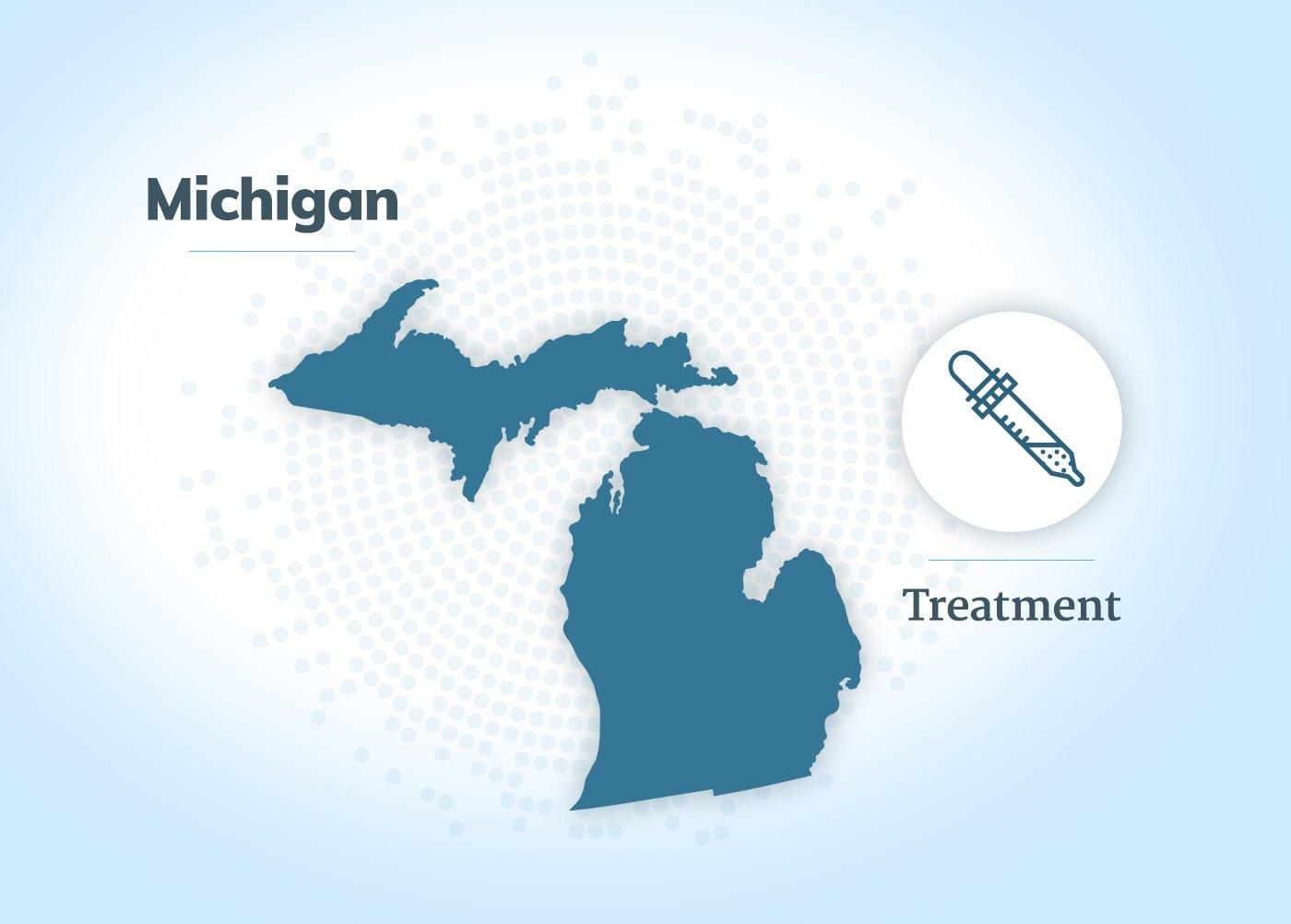 Mesothelioma treatment in Michigan